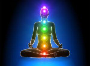 Image of meditation showing Chakras